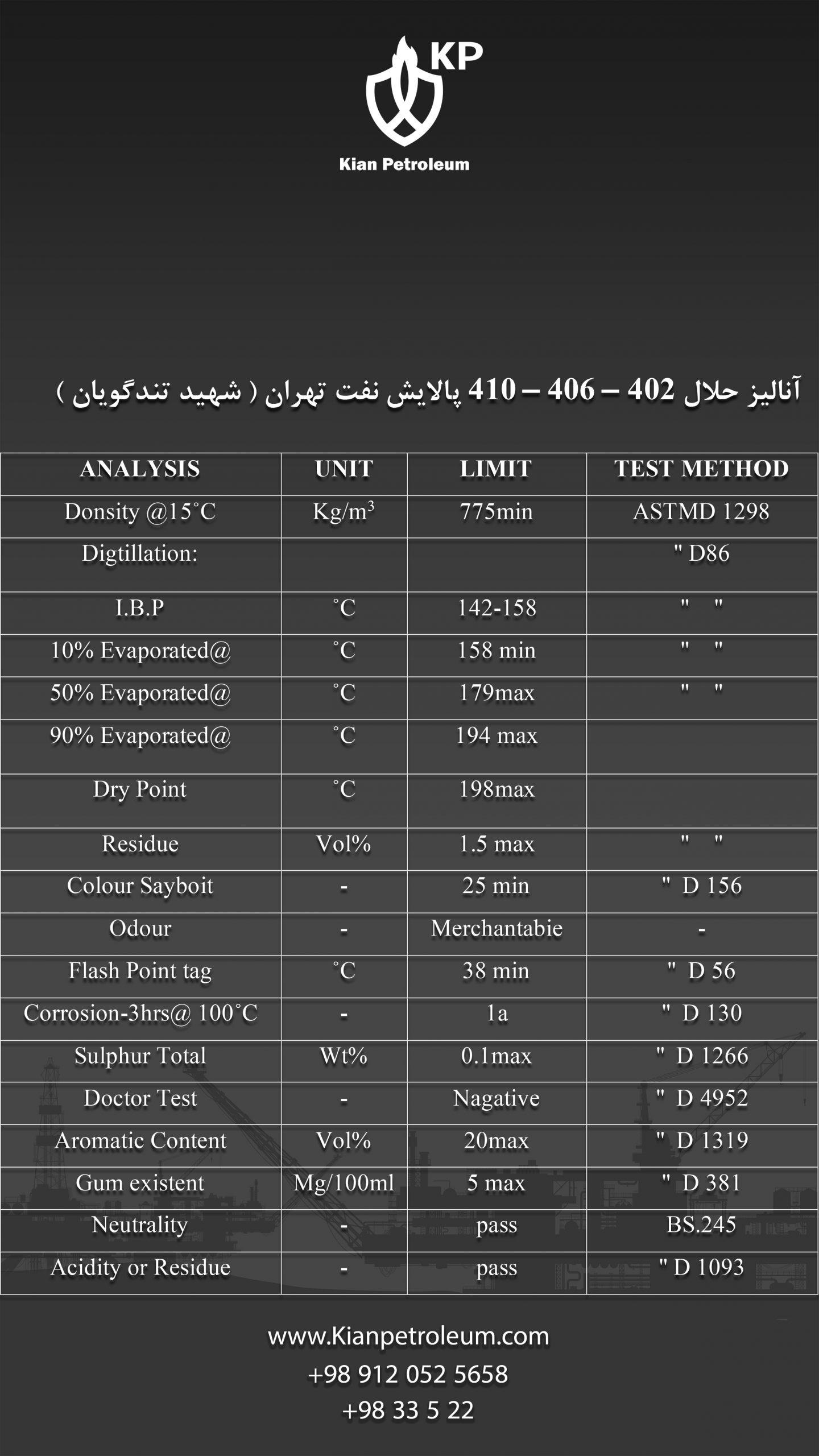 آنالیز-حلال-402-406-410-پالایش-نفت-تهران