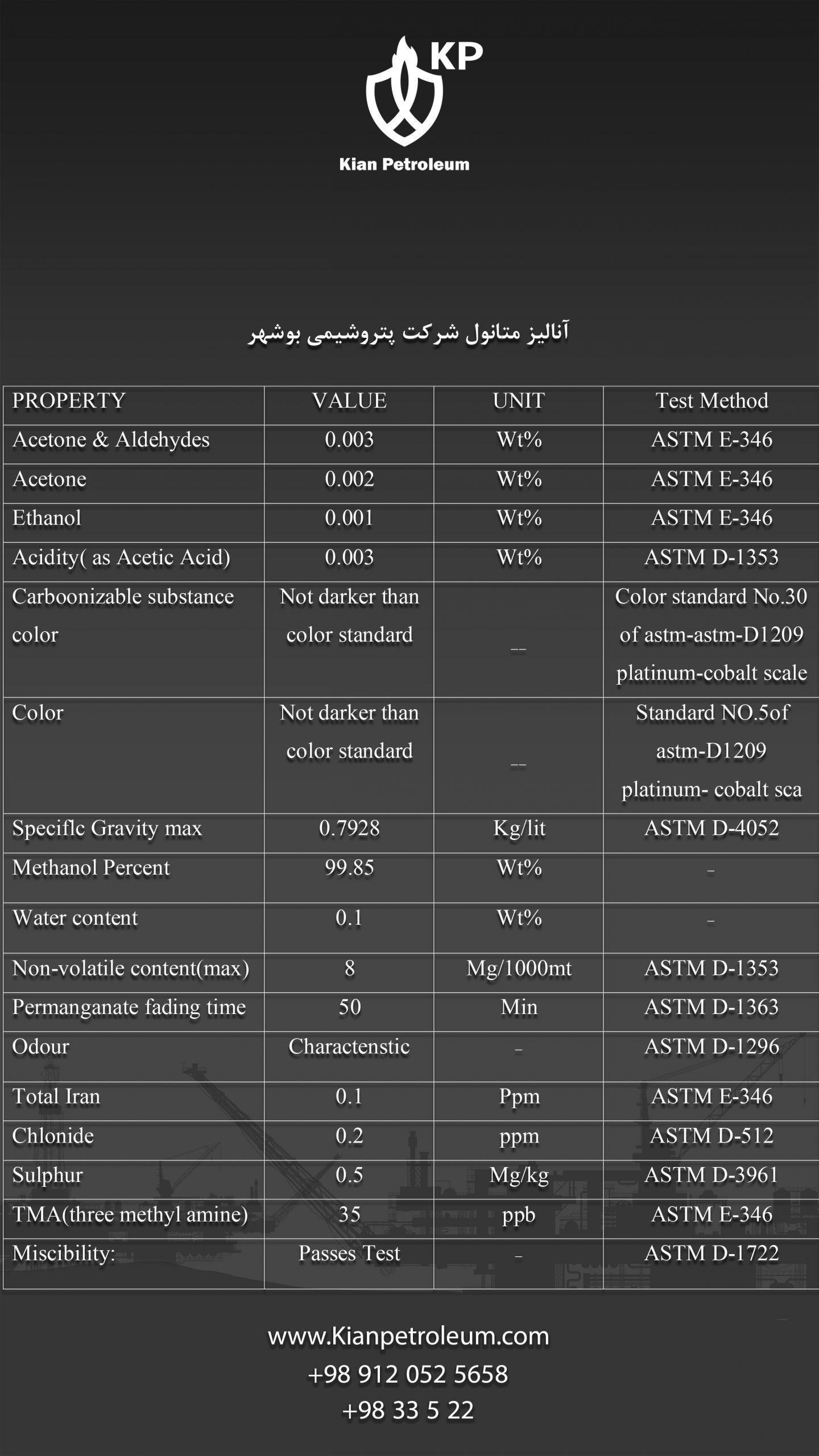 آنالیز متانول شرکت پتروشیمی بوشهر